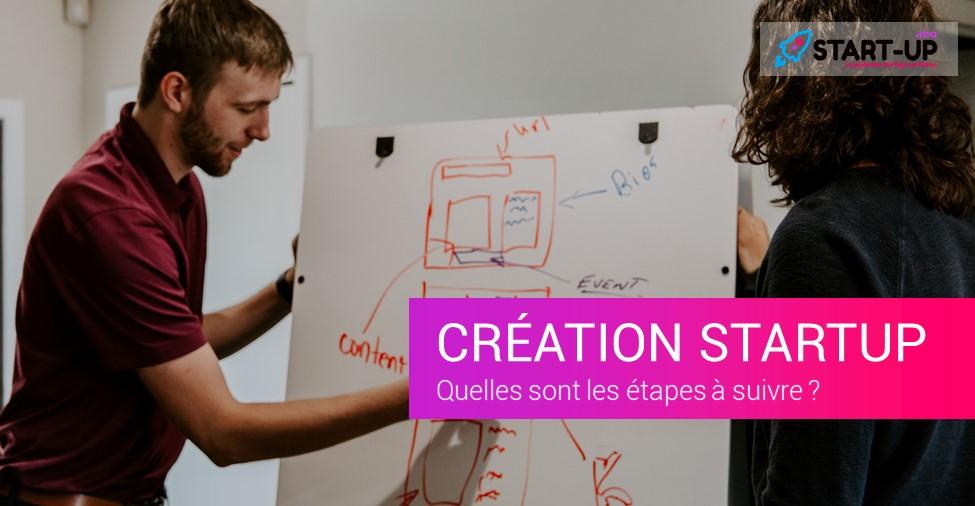 Etape pour créer une Startup