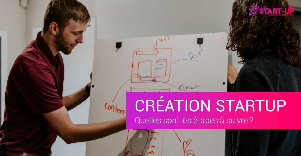 Etapes pour créer une Startup